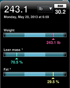 243.1 pounds
