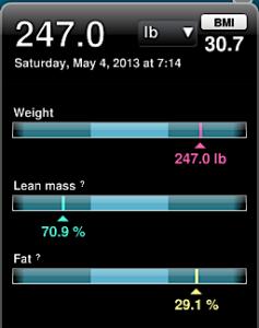 247.0 pounds