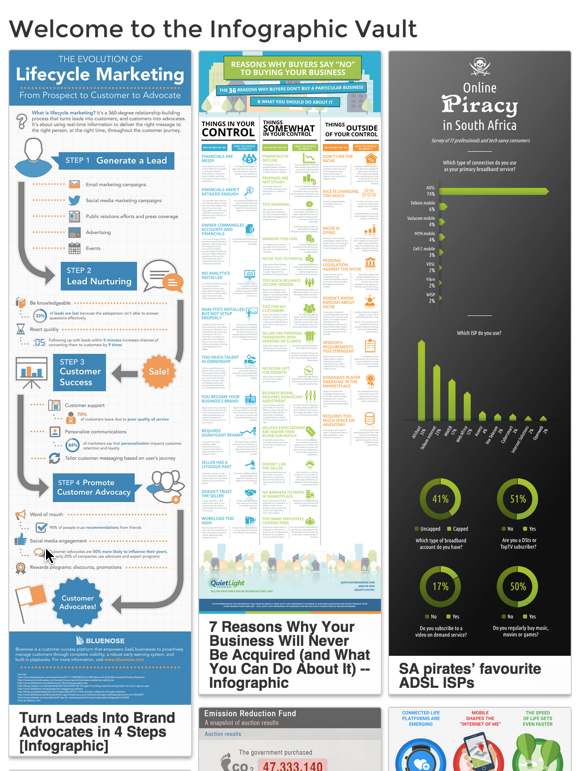 infographics section of proopinions pro opinions