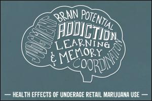 health effects weed pot teen brain