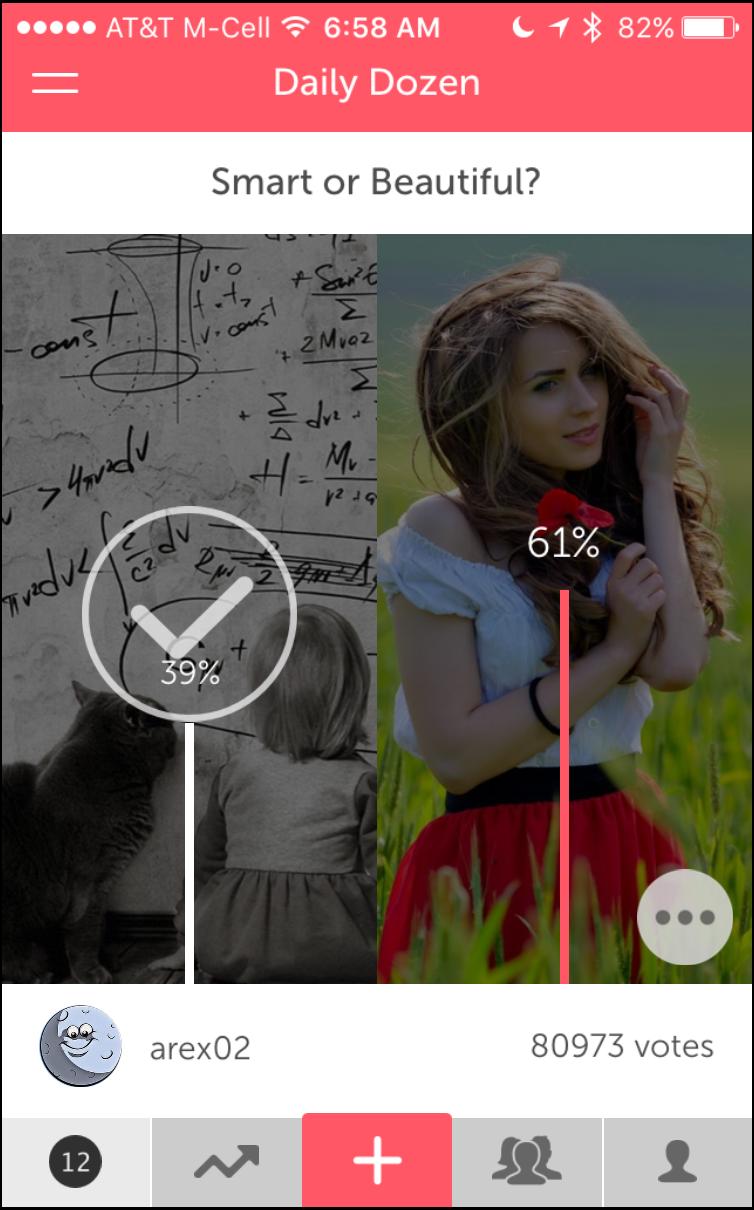 smart or pretty? here's how tween teen girls vote