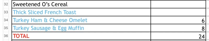 nutrisystem breakfasts spreadsheet