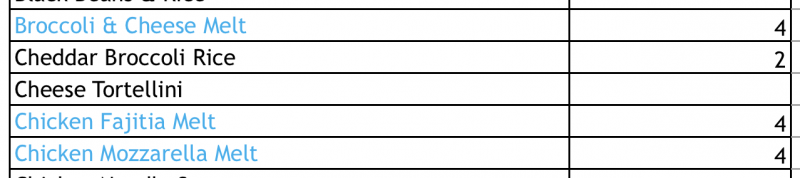 nutrisystem lunch spreadsheet