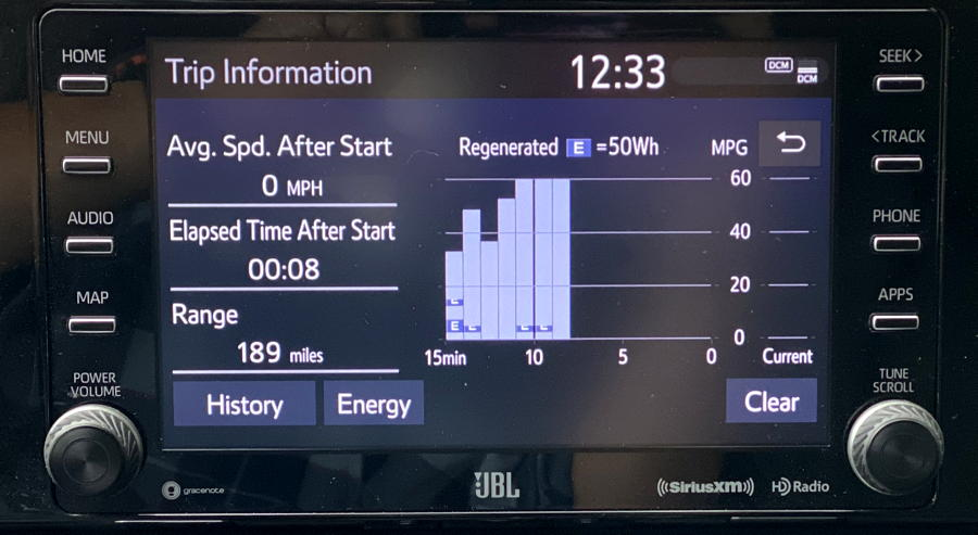 2019 toyota rav4 hybrid - driving efficiency analysis stats screen