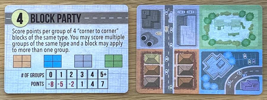 button shy sprawlopolis game review - basic card design