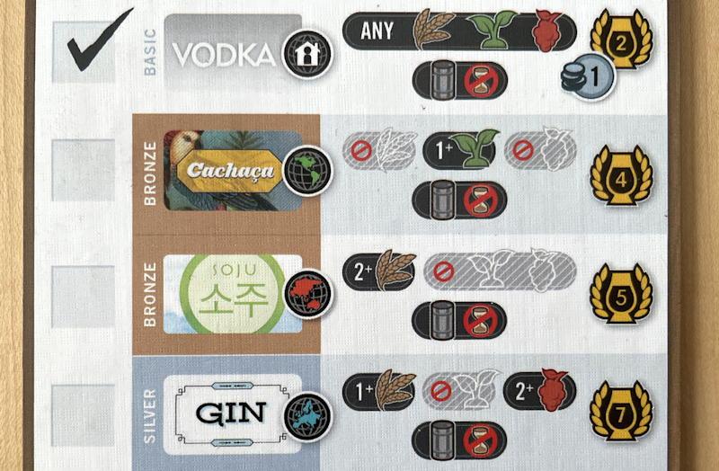 distilled board game review - spirit checklist